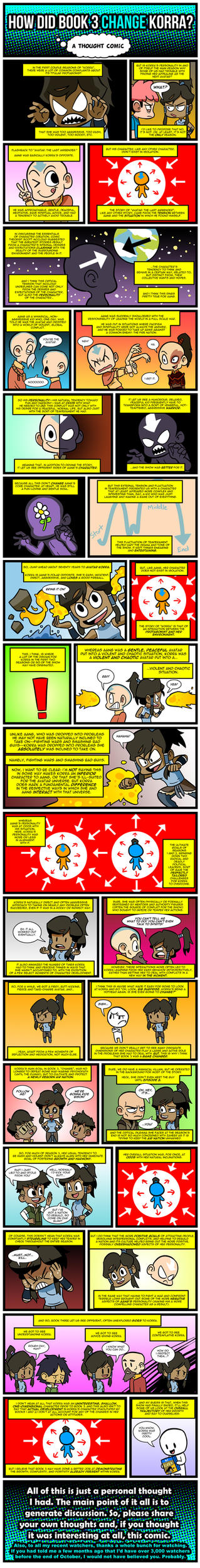 How Did Book 3 CHANGE Korra? - A Thought Comic by Neodusk