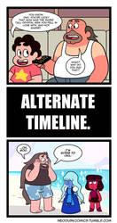 Steven Universe: Unpleasant Surprise