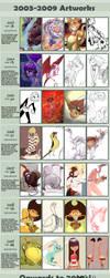 Art Improvement Meme by indigofox