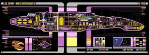 LCARS Star Trek Defiant