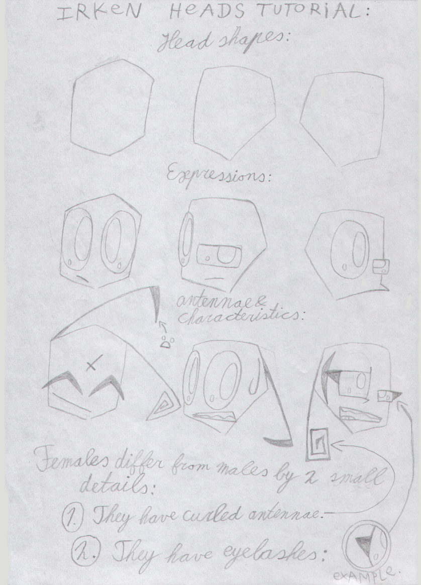 IRKEN HEADS TUTORIAL. by AnimationFan