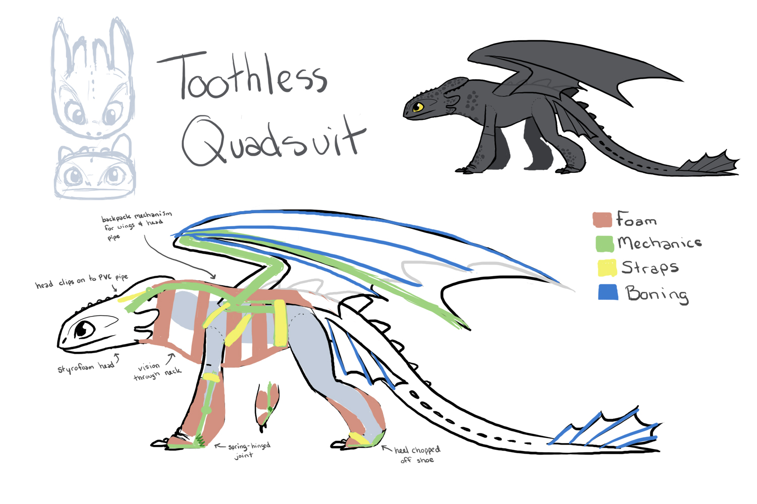 Toothless Quadsuit Idea By Noobybanana