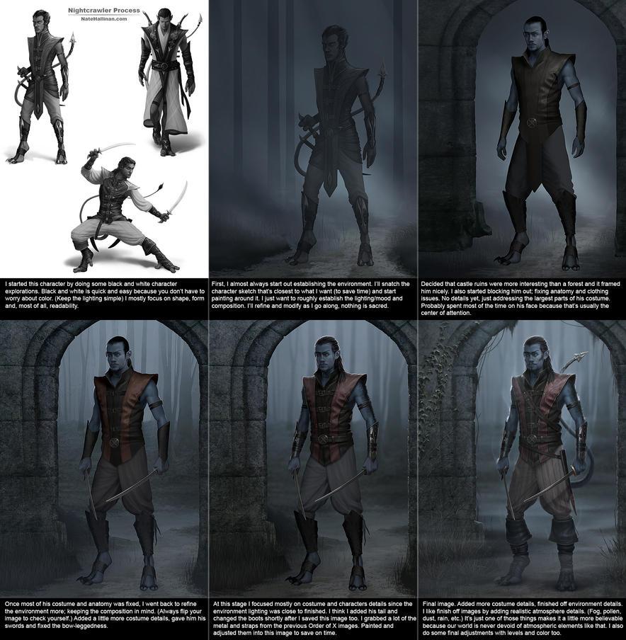 Nightcrawler - The Order of X (Process) by NateHallinanArt