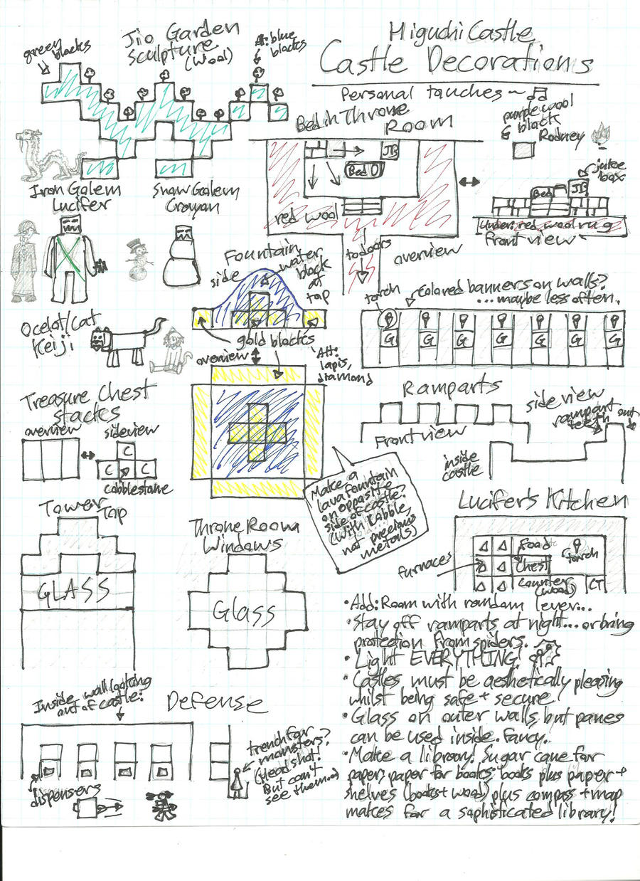 Royalty Lineart 2 together with Fun Stuff furthermore Image additionally Luigi And King Boo 489927707 further General Valiard Mansion Dump September 2013 401834394. on mansion drawings