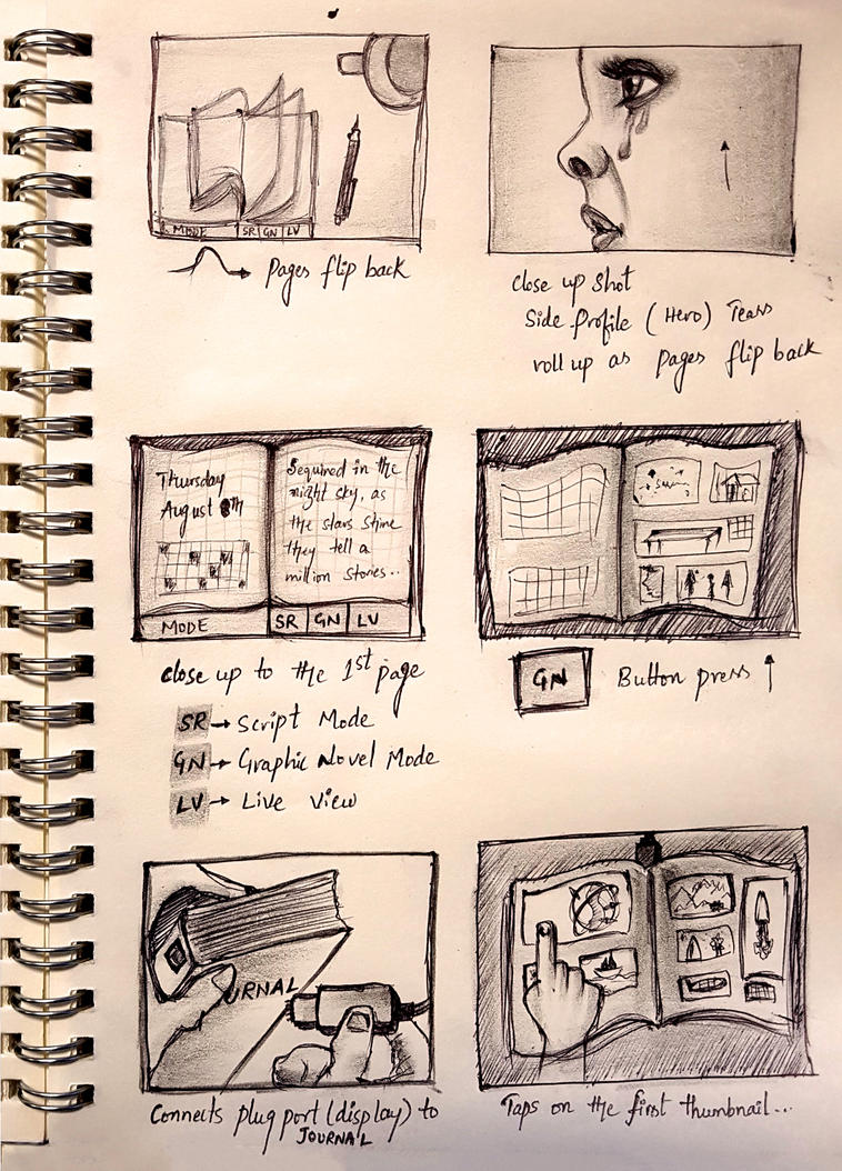 Vito - Storyboard 02 by nanideviantart