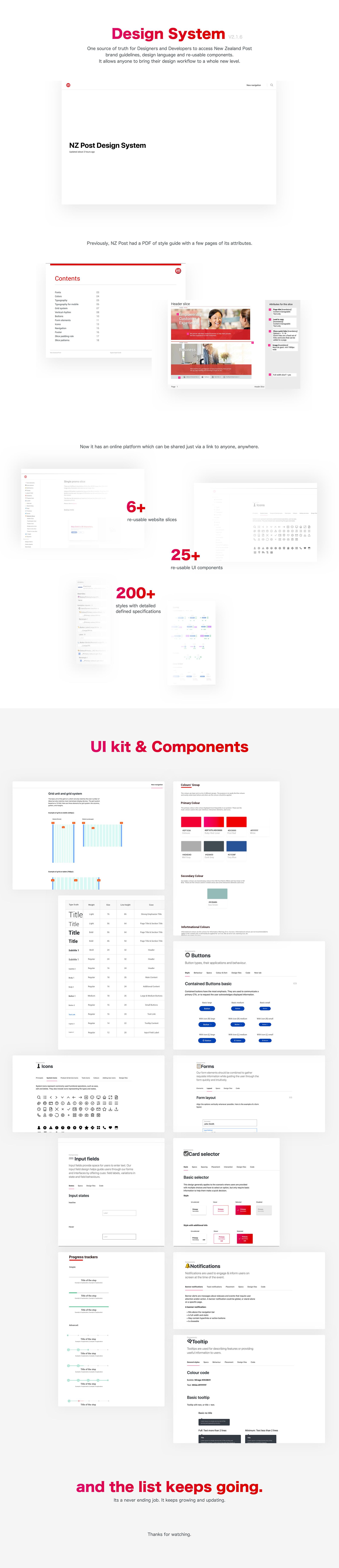 Design Systems Ui Ux By Nanideviantart On Deviantart