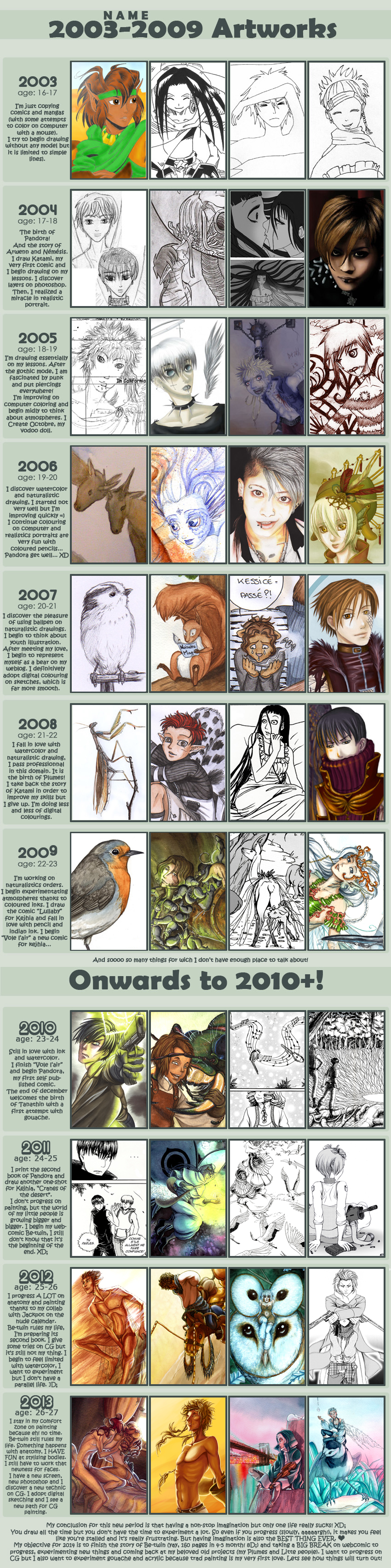 .:: Improvement meme 2013 ::. by Maiwenn