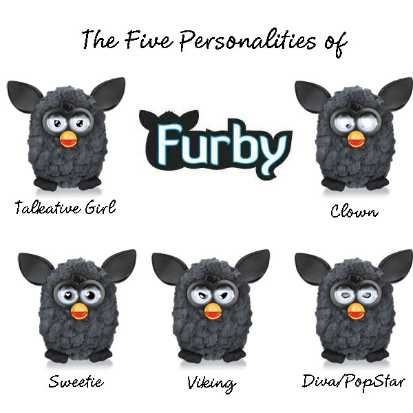 Furby's Personalities by BeppasCreations on DeviantArt