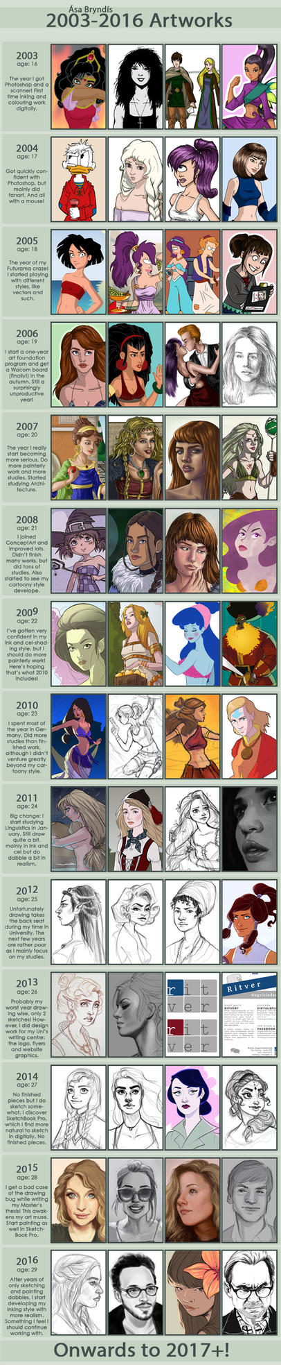 Art Improvement '03-'16 Meme by asa-bryndis