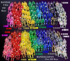 Bandai Japan vs USA Ranger Keys