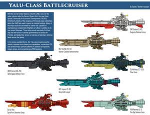 Yalu Class Battlecruiser