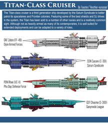 Titan-Class Cruiser
