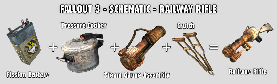 FO3 - Shematic - Railway Rifle by Toan76 on DeviantArt Fallout Schematic Locations on