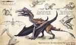 Hyperendocrin Quetzalcoatlus