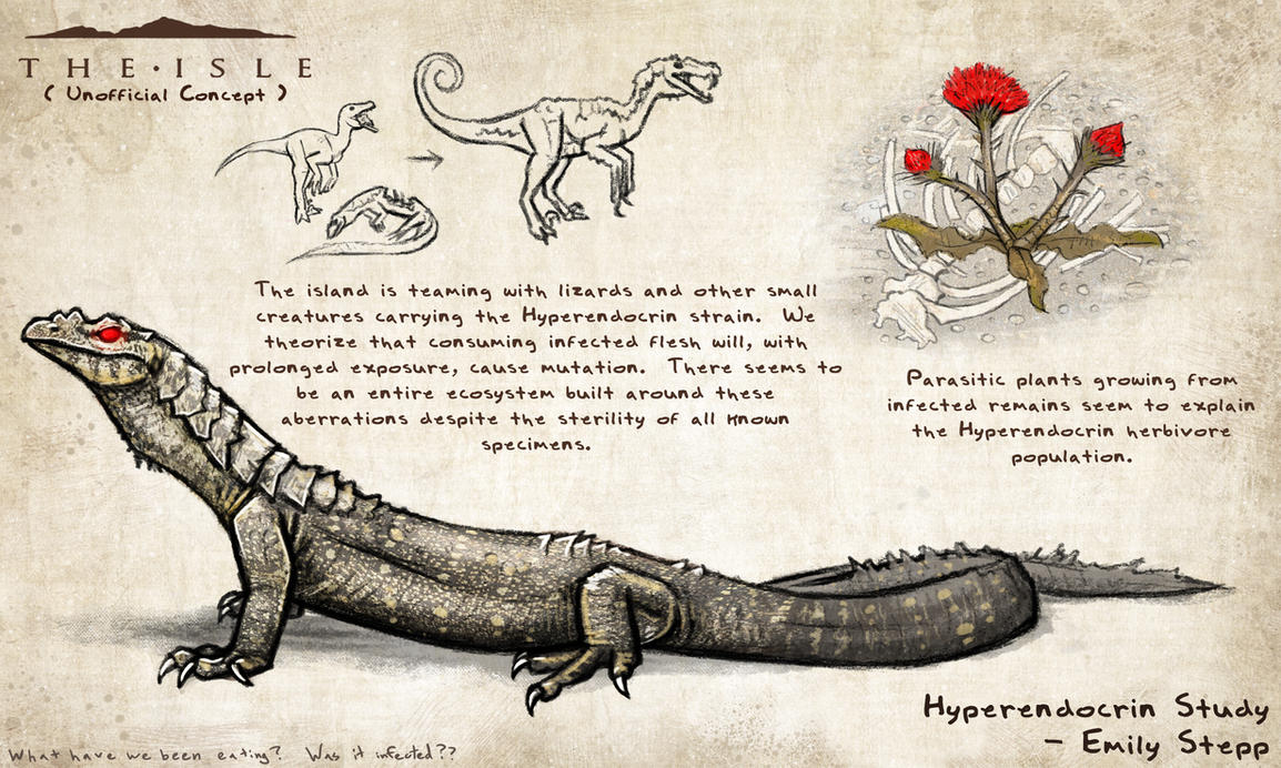 Hyperendocrin Progression Points Concept by EmilyStepp