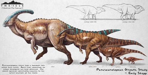 The Isle Parasaurolophus Growth Fan Concept