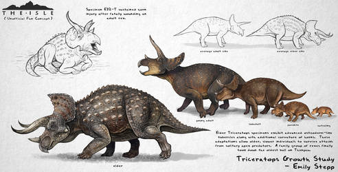 The Isle Triceratops Growth Fan Concept