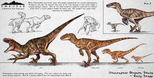 The Isle Utahraptor Growth Fan Concept