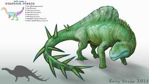 Twitter Dinosaur Hybrid