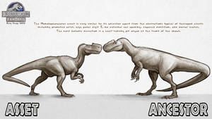 JW Asset vs. Ancestor: Monolophosaurus
