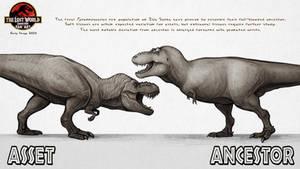 Asset vs. Ancestor: Tyrannosaurus rex