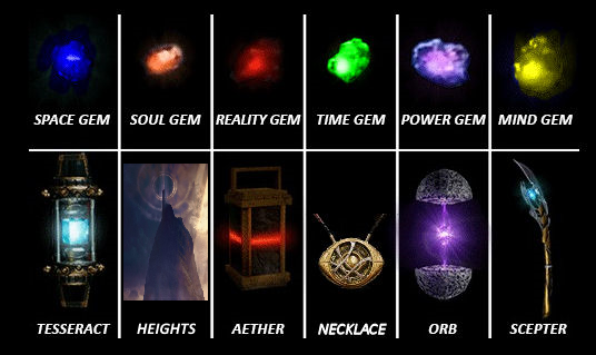 Thanos Infinity Stones Mcu Complete By Jdueler11 On Deviantart
