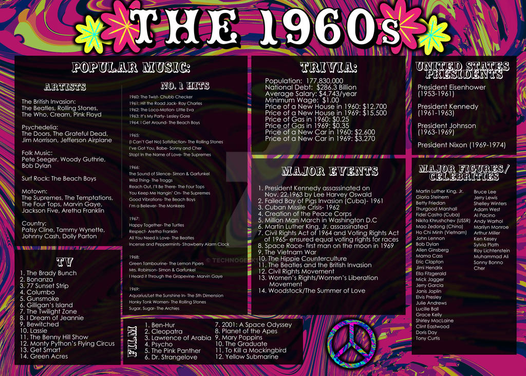 The 1960s Major Events And Pop Culture By Technogeek11