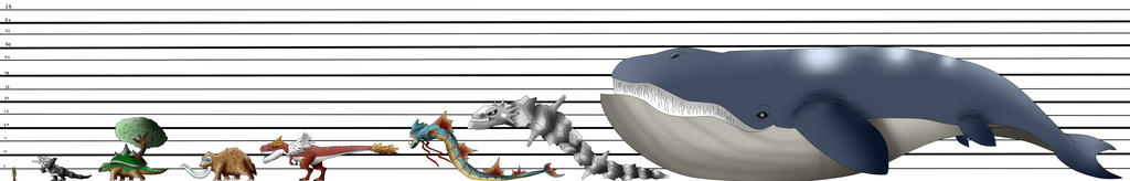 Did you know: Pokemon Size Comparisons by TipsyRa1d3n on ... Wailord Size Comparison