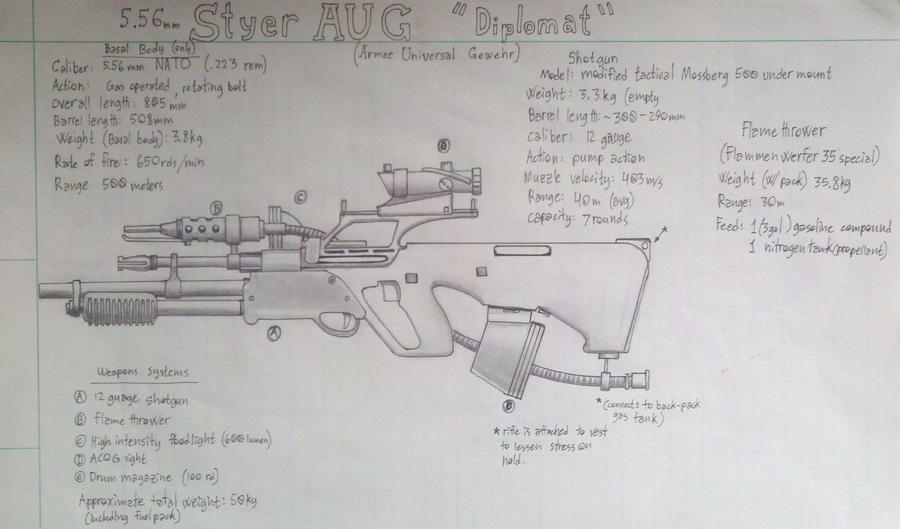 Styer AUG 'Diplomat' by Panzer-13