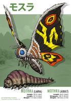 Mothra by CyRaptor