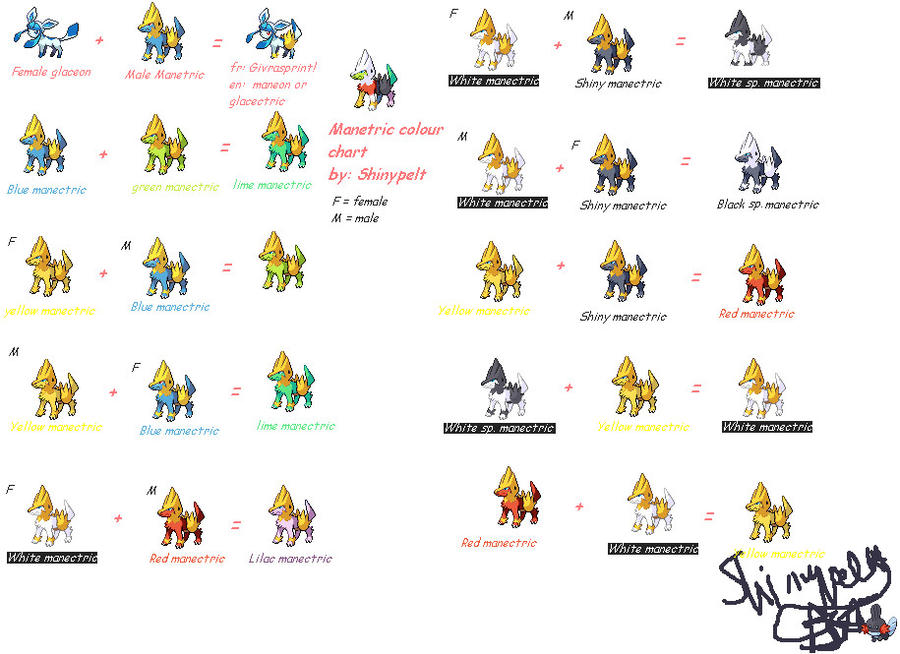 Manectric Colour Chart by Shinypelt on DeviantArt