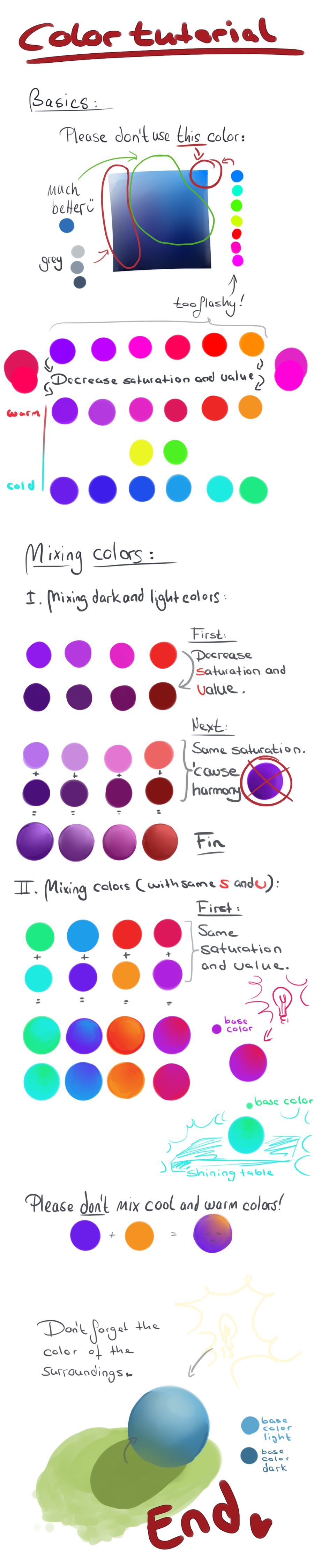 Color Tutorial by NoNoKoHime
