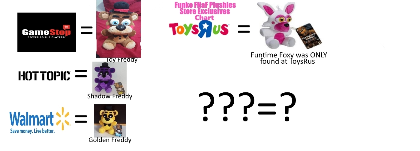 Fnaf funko plushies store exclusives chart us by papercraft4you on