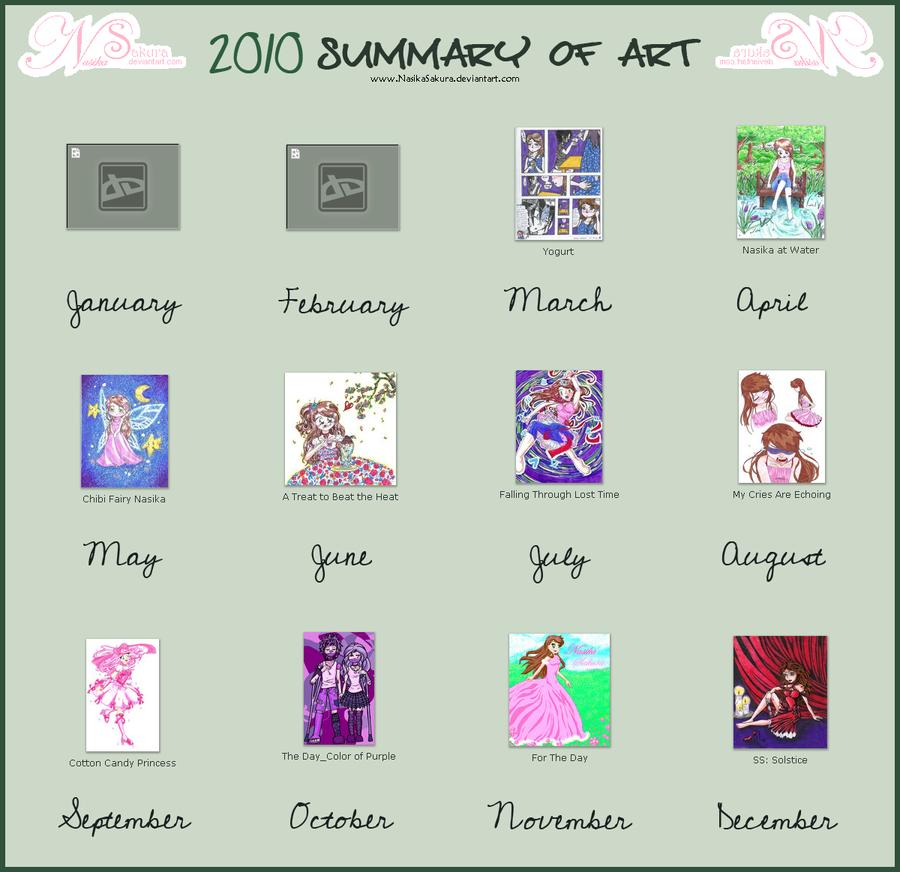 NS_ Summary of Art 2010 by NasikaSakura
