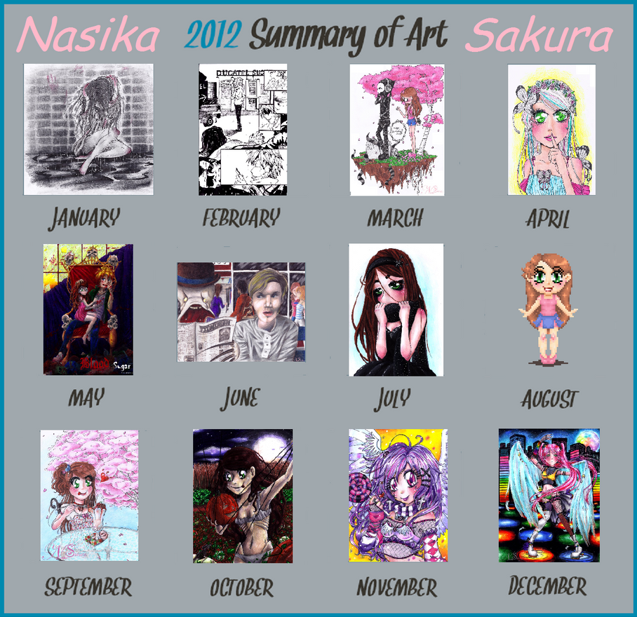 Summary of Art 2012 by NasikaSakura