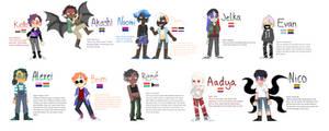 MHA/BNHA OCs - Bunch Of Kiddos (WIP Designs)