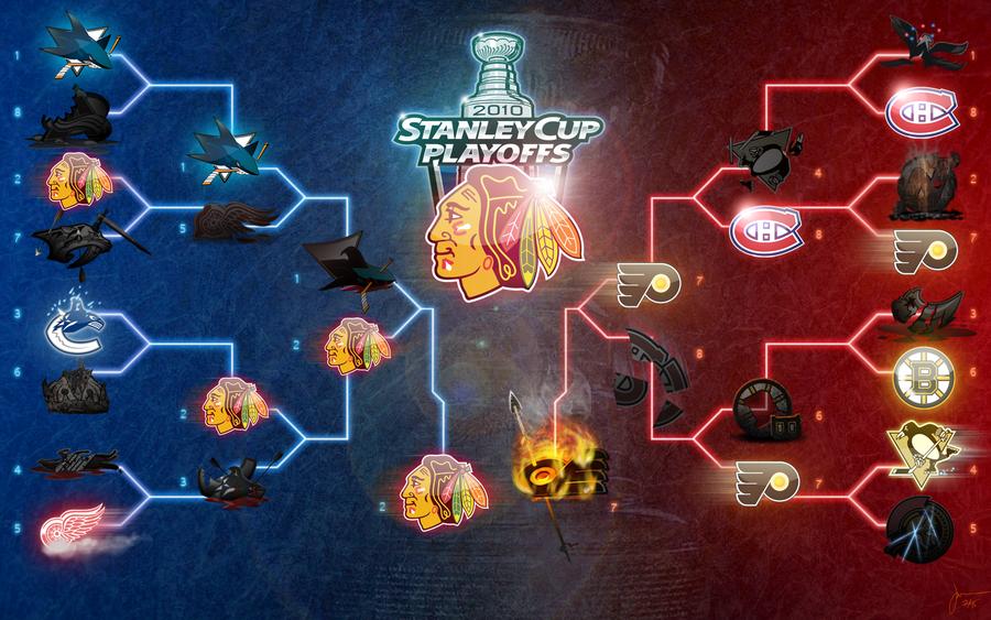 hockey stanley cup winners