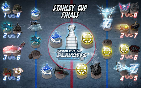 NHL STANLEY CUP FINALS 2011