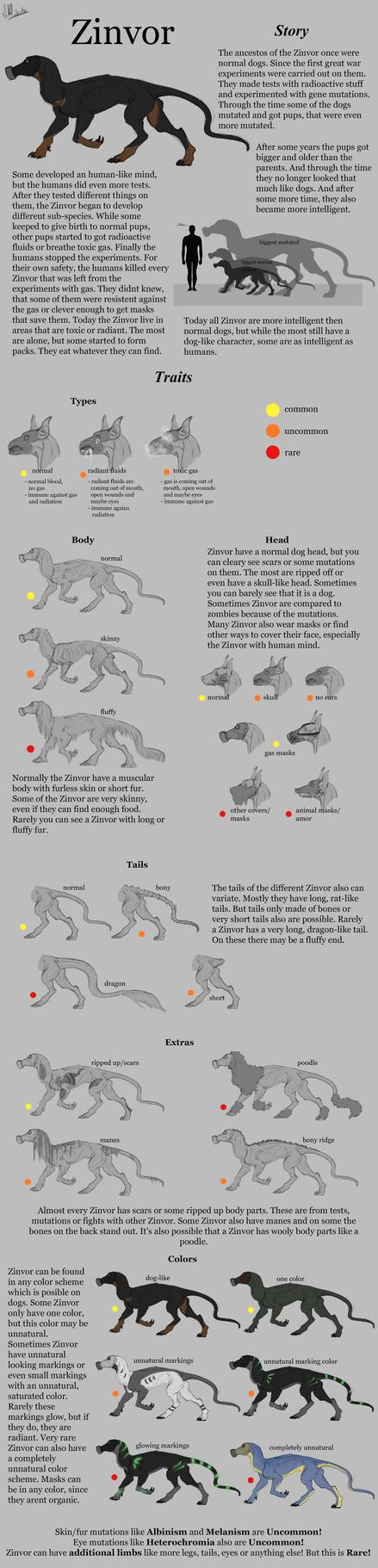 Zinvor Species Guide [Semi-Open] by BlackFireDeath