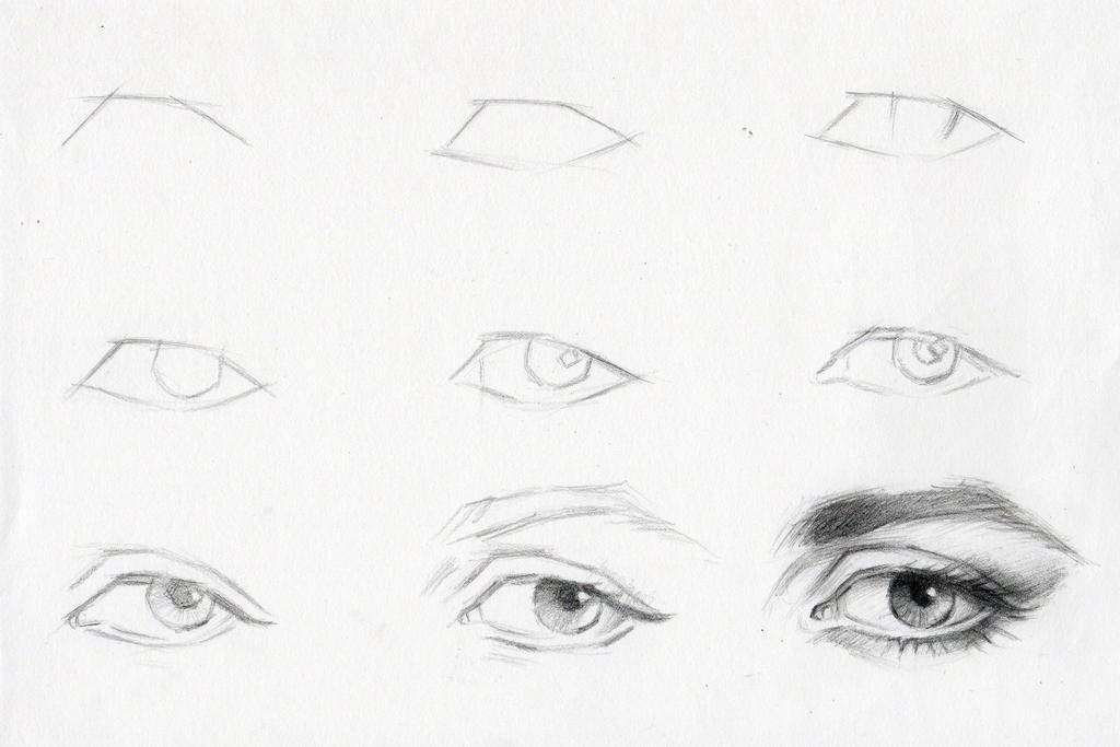 How to draw an eye by abdonjromero