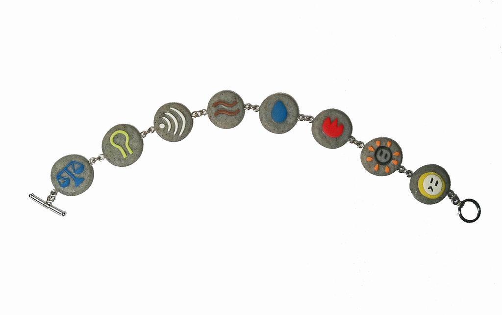 Bracelets runescape Just another WordPress site
