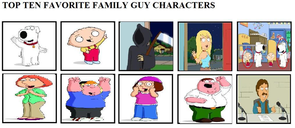 Family Guy TV Series 1998   IMDb