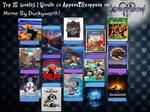 Top 15 Kingdom Hearts World Wishlist