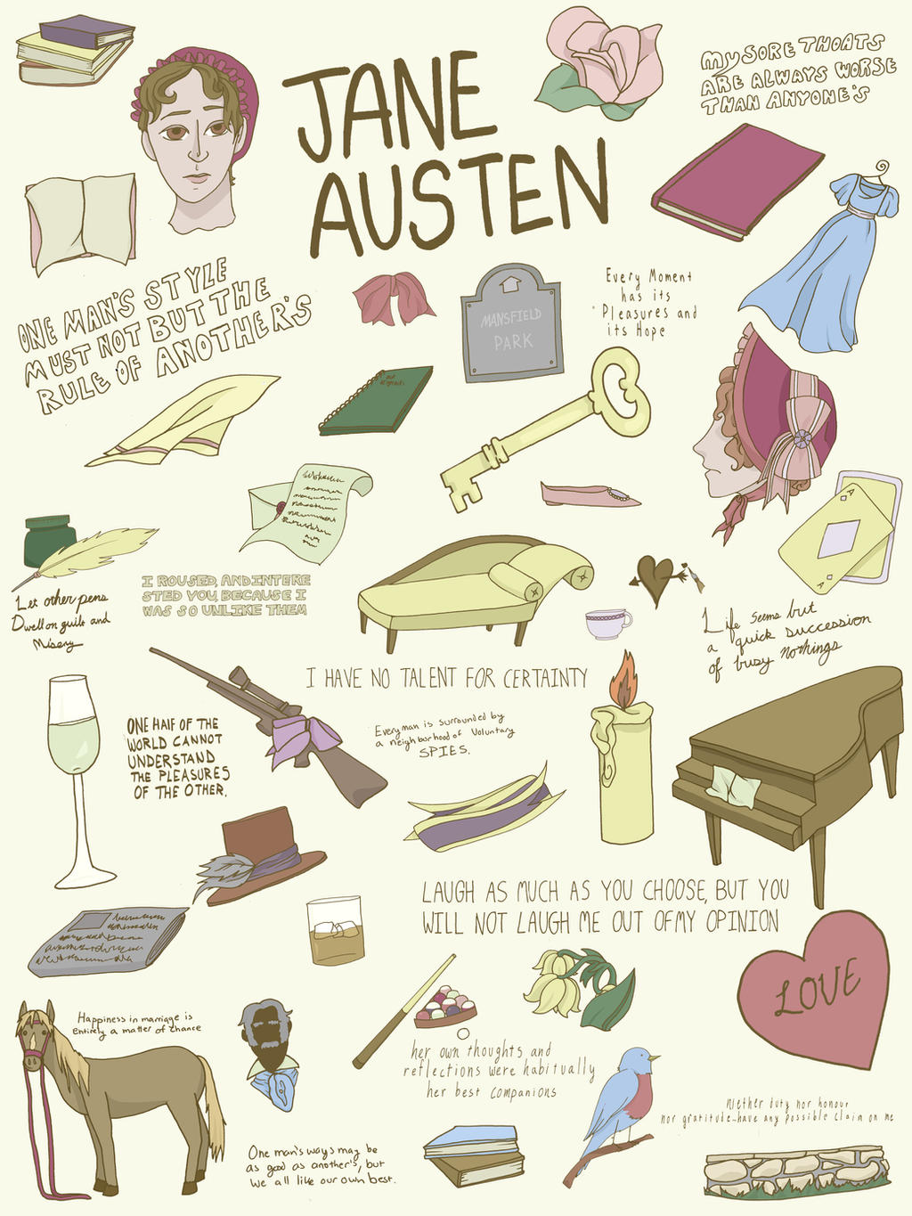 Jane Austen Poster by OutToLunch on DeviantArt
