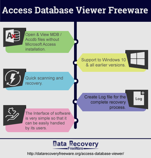 Access Database Viewer by alessiasmith37 on DeviantArt