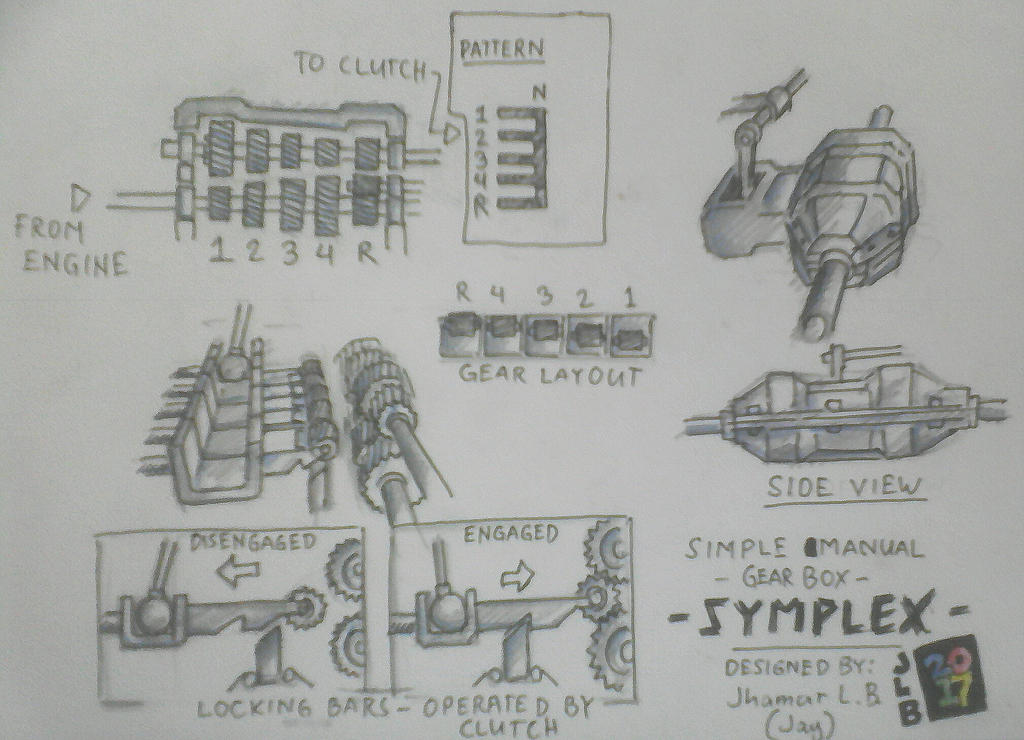 symplex simple manual gearbox design by sammfeatblueheart Manual Transmission manual gearbox design book