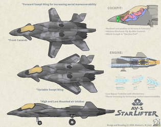AV-1 Star Lifter: New Profile by SammfeatBlueheart