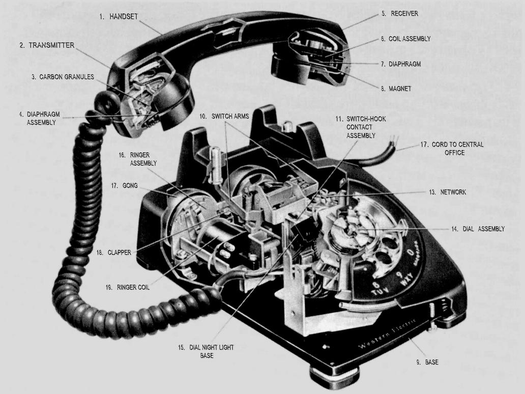 Old Telephone Wiring Diagrams Diagram Will Be A Thing Rotary Payphone Antique By Staticnuts On Deviantart Line