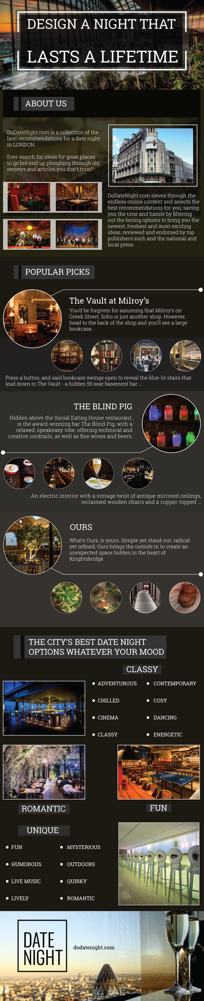 Infographic by DoDateNight