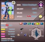 PKMNA: Mirage College App - Wyborn Bramblepelt